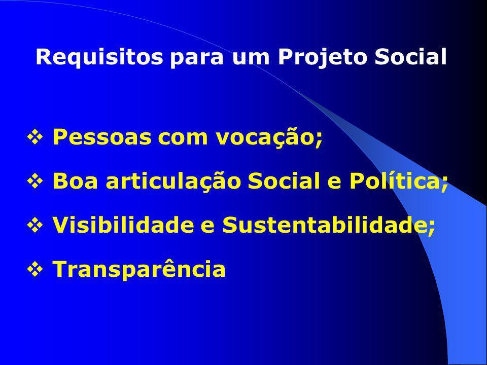 Requisitos para um Projeto Social  Pessoas com vocação;  Boa articulação Social e Política;  Visibilidade e Sustentabilidade;  Transparência