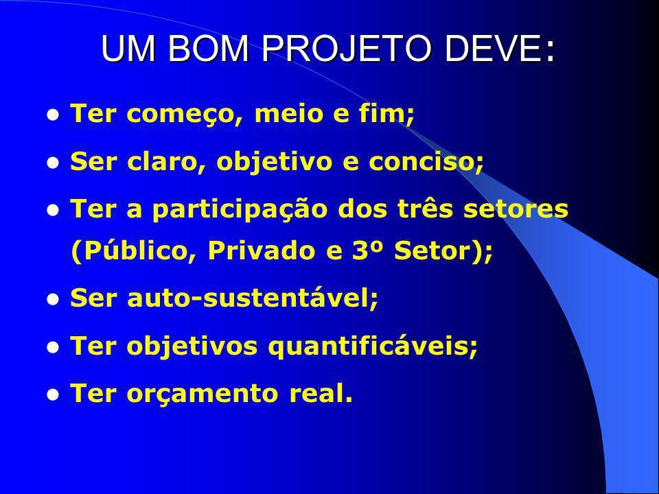 UM BOM PROJETO DEVE : Ter começo, meio e fim; Ser claro, objetivo e conciso; Ter a participação dos três setores (Público, Privado e 3º Setor); Ser au