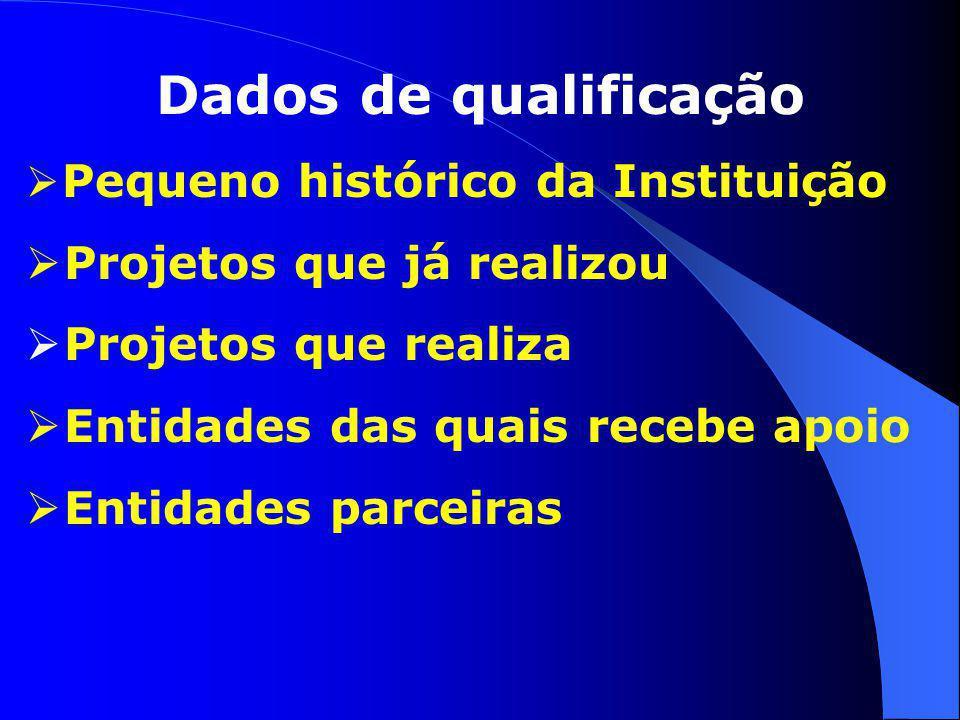 Dados de qualificação  Pequeno histórico da Instituição  Projetos que já realizou  Projetos que realiza  Entidades das quais recebe apoio  Entida