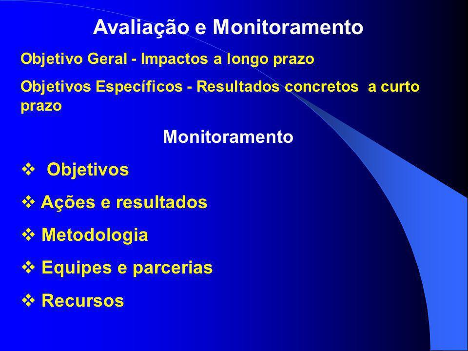 Avaliação e Monitoramento Objetivo Geral - Impactos a longo prazo Objetivos Específicos - Resultados concretos a curto prazo Monitoramento  Objetivos