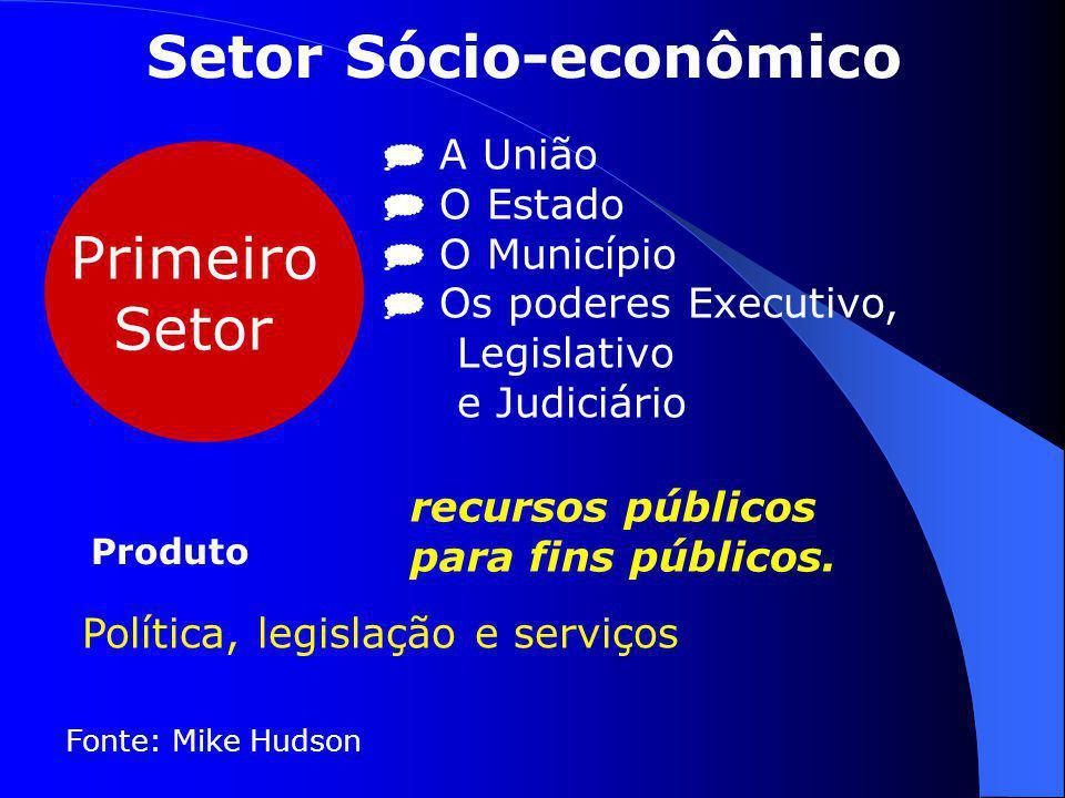 Primeiro Setor  A União  O Estado  O Município  Os poderes Executivo, Legislativo e Judiciário Fonte: Mike Hudson Política, legislação e serviços