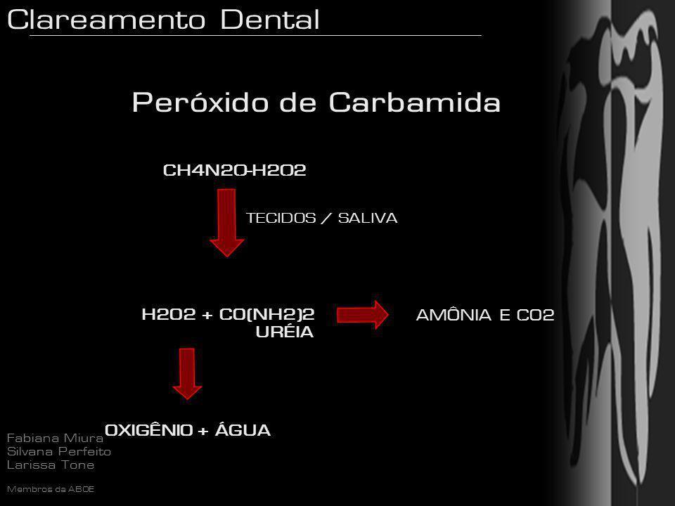 Clareamento Dental Fabiana Miura Silvana Perfeito Larissa Tone Membros da ABOE Peróxido de Carbamida H2O2 + CO(NH2)2 URÉIA OXIGÊNIO + ÁGUA CH4N20-H202