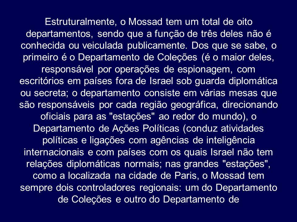 Estruturalmente, o Mossad tem um total de oito departamentos, sendo que a função de três deles não é conhecida ou veiculada publicamente. Dos que se s