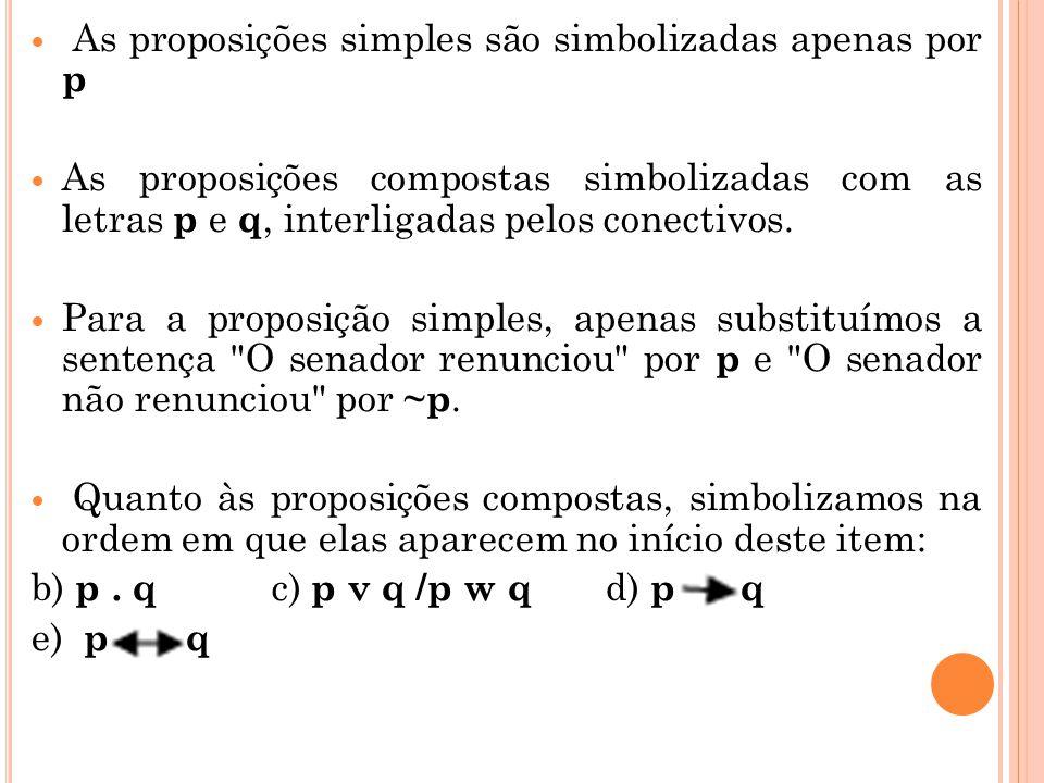 As proposições simples são simbolizadas apenas por p As proposições compostas simbolizadas com as letras p e q, interligadas pelos conectivos. Para a