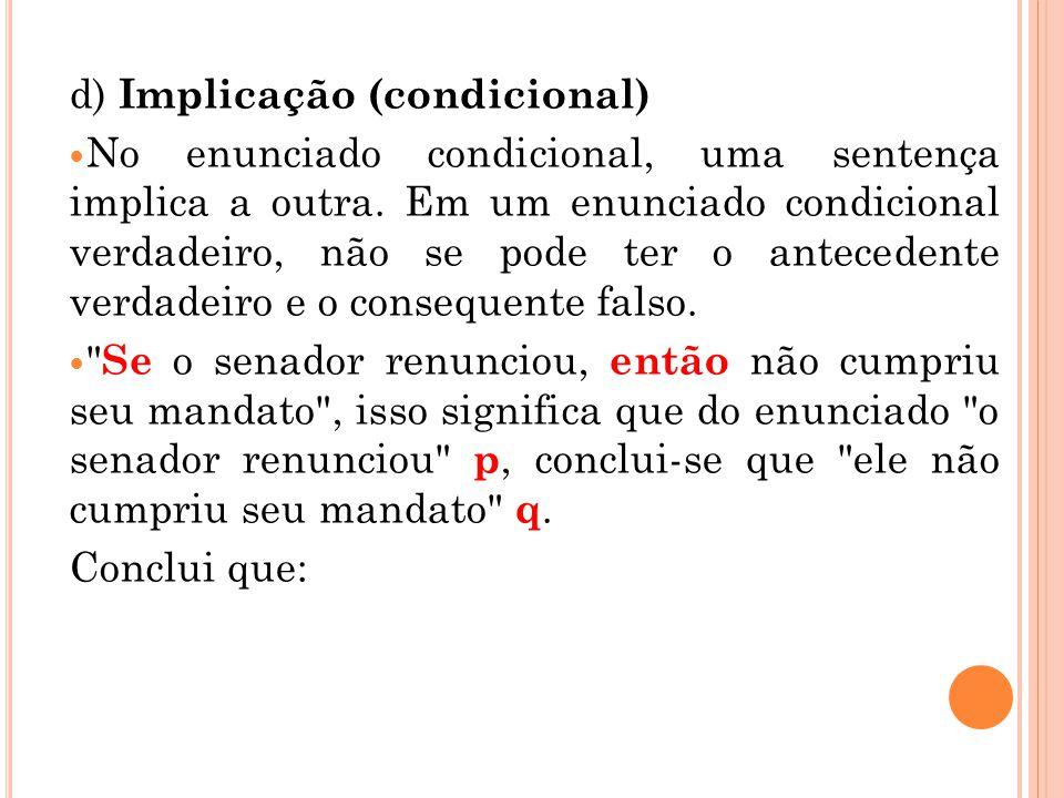 d) Implicação (condicional) No enunciado condicional, uma sentença implica a outra. Em um enunciado condicional verdadeiro, não se pode ter o antece