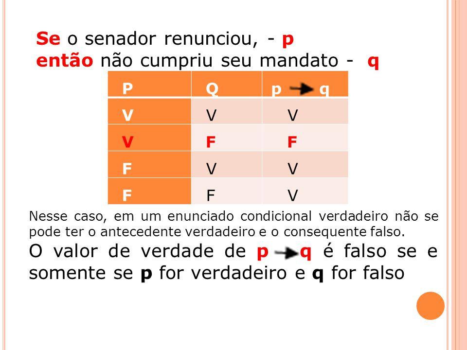 P Q p q V V V V F F F V V F F V Se o senador renunciou, - p então não cumpriu seu mandato - q Nesse caso, em um enunciado condicional verdadeiro não s