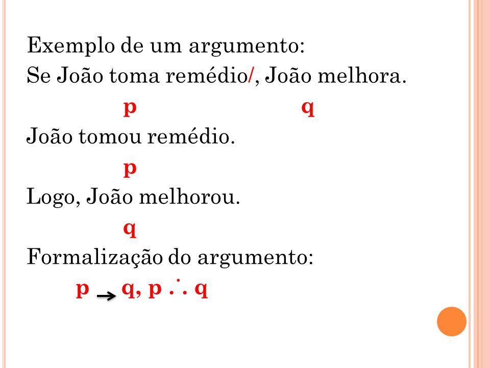 Exemplo de um argumento: Se João toma remédio/, João melhora. p q João tomou remédio. p Logo, João melhorou. q Formalização do argumento: p q, p.˙. q