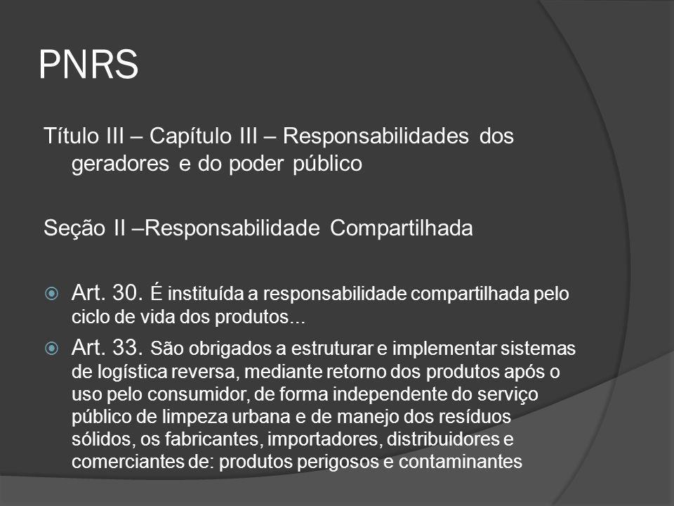 PNRS Título III – Capítulo III – Responsabilidades dos geradores e do poder público Seção II –Responsabilidade Compartilhada  Art. 30. É instituída a