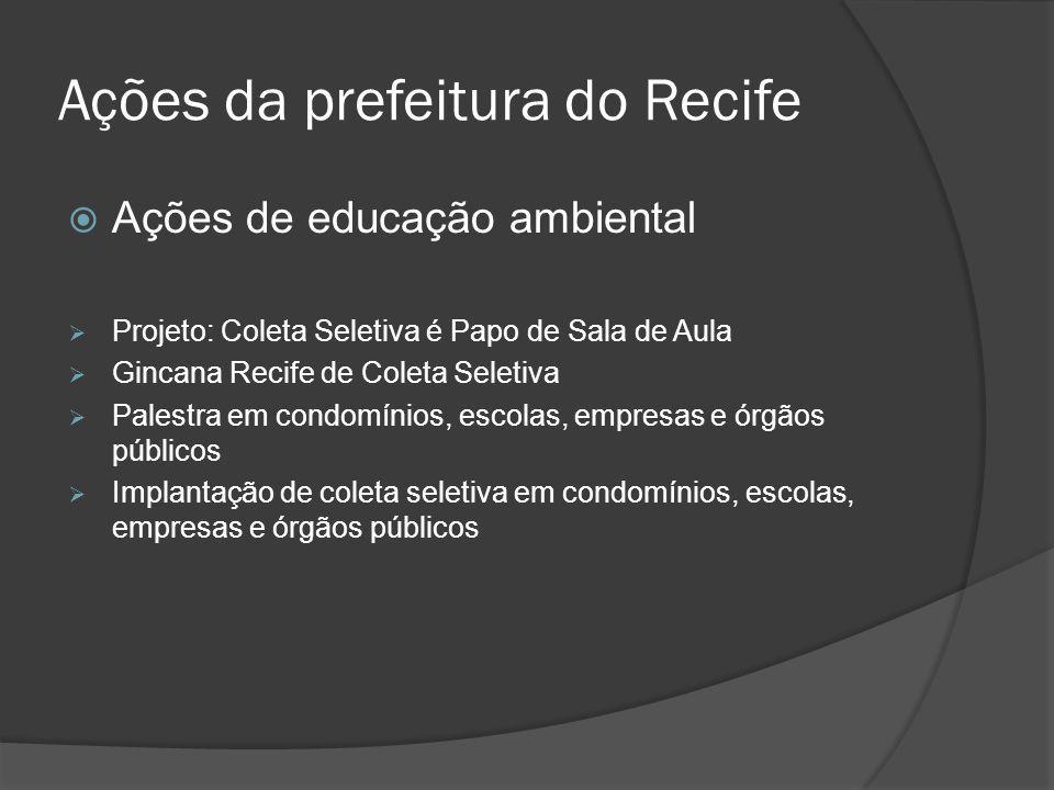 Ações da prefeitura do Recife  Ações de educação ambiental  Projeto: Coleta Seletiva é Papo de Sala de Aula  Gincana Recife de Coleta Seletiva  Pa