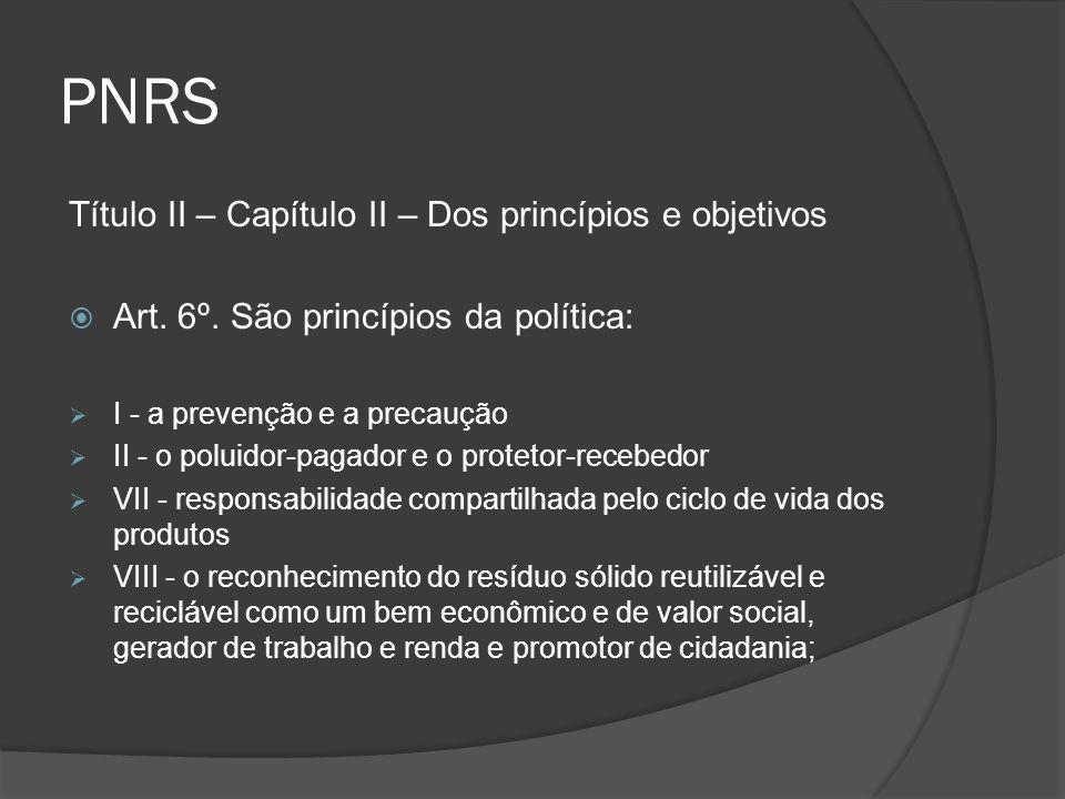 PNRS Título II – Capítulo II – Dos princípios e objetivos  Art. 6º. São princípios da política:  I - a prevenção e a precaução  II - o poluidor-pag