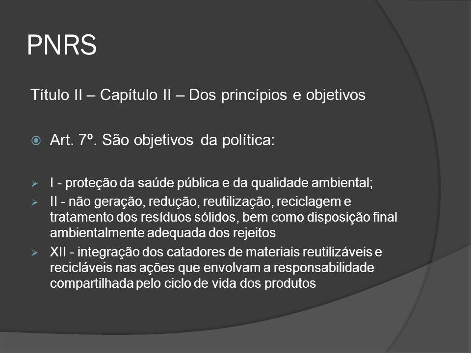 PNRS Título II – Capítulo II – Dos princípios e objetivos  Art. 7º. São objetivos da política:  I - proteção da saúde pública e da qualidade ambient