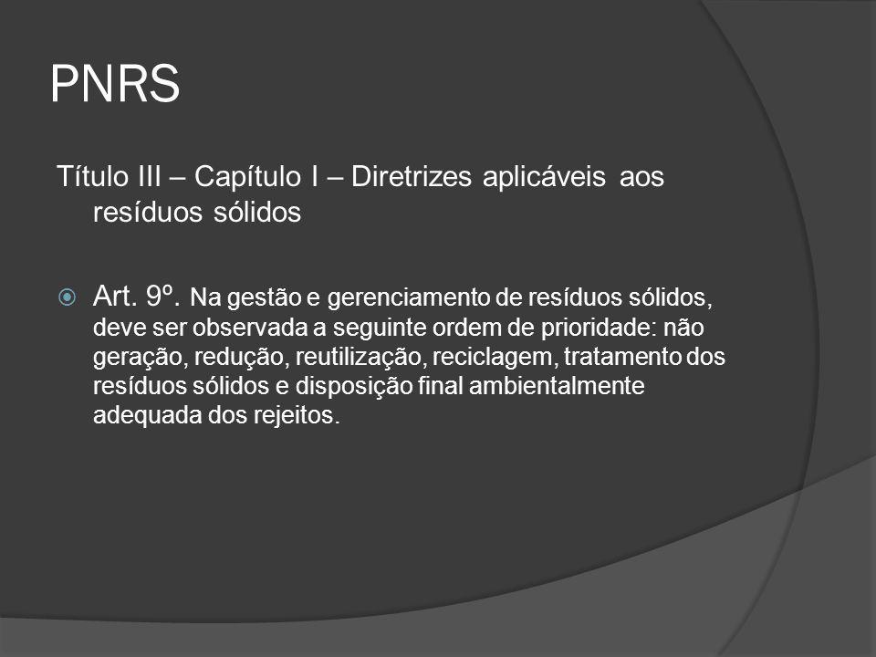 PNRS Título III – Capítulo I – Diretrizes aplicáveis aos resíduos sólidos  Art. 9º. Na gestão e gerenciamento de resíduos sólidos, deve ser observada