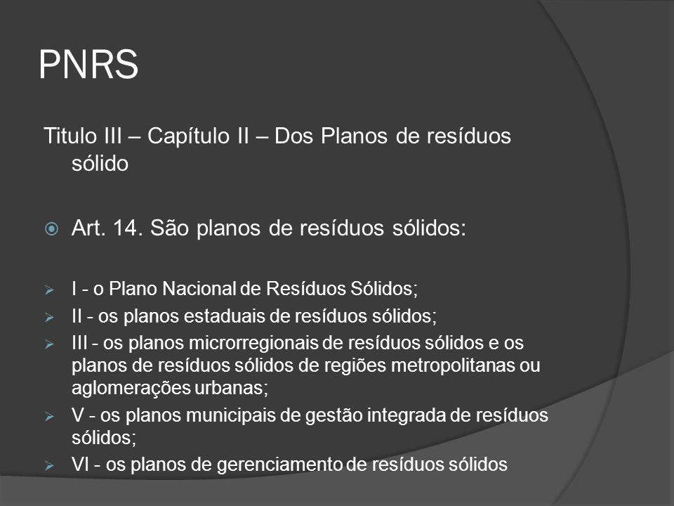 PNRS Titulo III – Capítulo II – Dos Planos de resíduos sólido  Art. 14. São planos de resíduos sólidos:  I - o Plano Nacional de Resíduos Sólidos; 