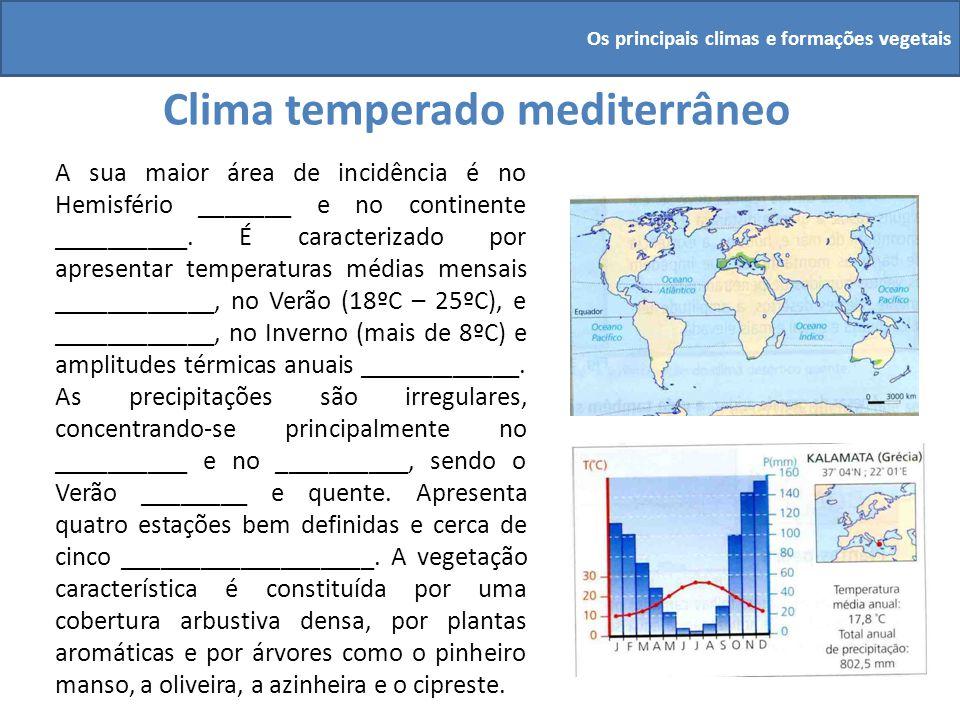 Clima temperado mediterrâneo A sua maior área de incidência é no Hemisfério _______ e no continente __________. É caracterizado por apresentar tempera
