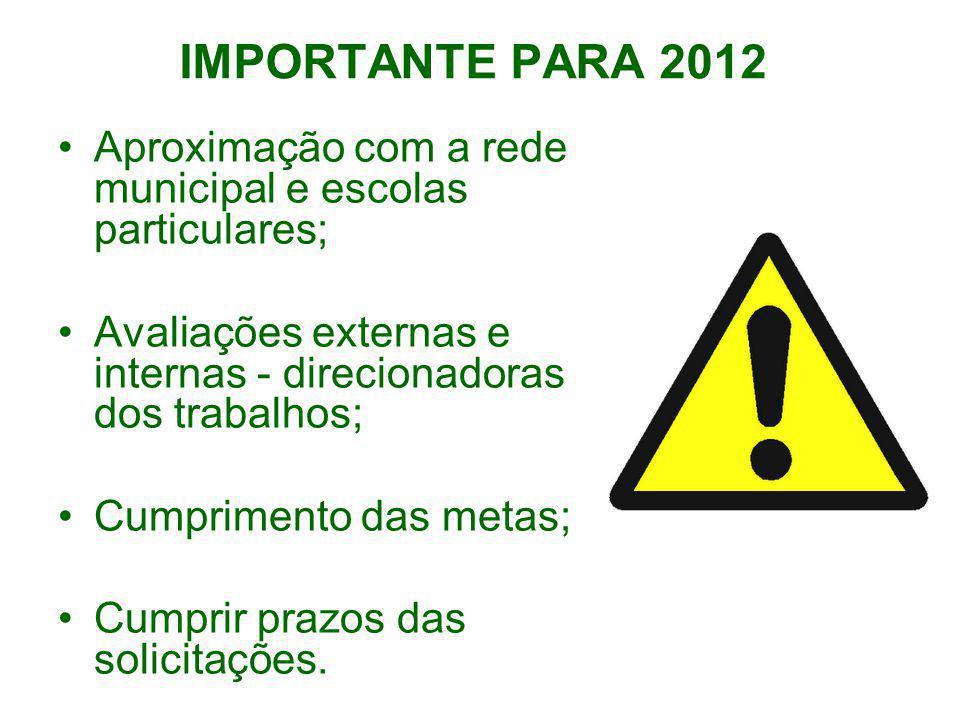 IMPORTANTE PARA 2012 Aproximação com a rede municipal e escolas particulares; Avaliações externas e internas - direcionadoras dos trabalhos; Cumprimen