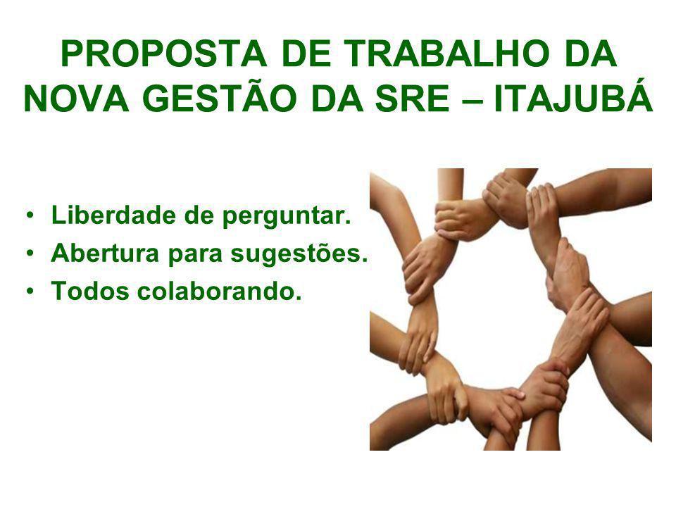 PROPOSTA DE TRABALHO DA NOVA GESTÃO DA SRE – ITAJUBÁ Liberdade de perguntar. Abertura para sugestões. Todos colaborando.
