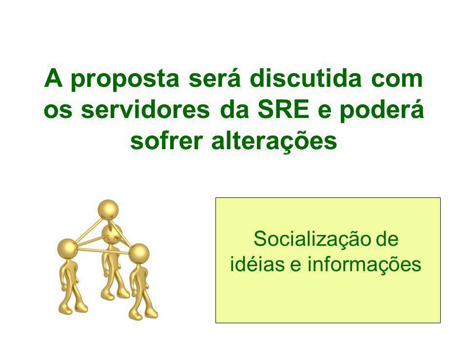 A proposta será discutida com os servidores da SRE e poderá sofrer alterações Socialização de idéias e informações