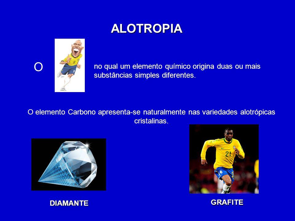 ALOTROPIA O no qual um elemento químico origina duas ou mais substâncias simples diferentes. O elemento Carbono apresenta-se naturalmente nas variedad