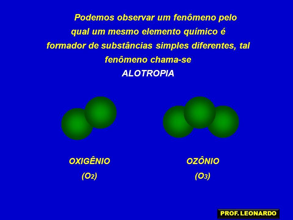 Podemos observar um fenômeno pelo qual um mesmo elemento químico é formador de substâncias simples diferentes, tal fenômeno chama-se ALOTROPIA OXIGÊNI