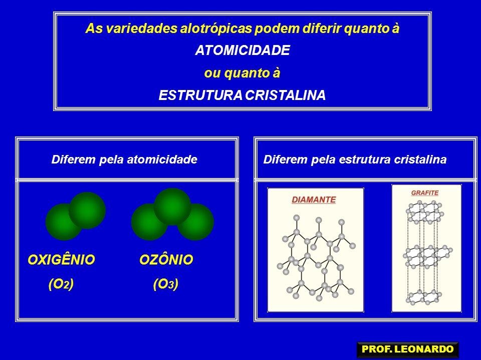 As variedades alotrópicas podem diferir quanto à ATOMICIDADE ou quanto à ESTRUTURA CRISTALINA OXIGÊNIO (O 2 ) OZÔNIO (O 3 ) Diferem pela atomicidadeDi