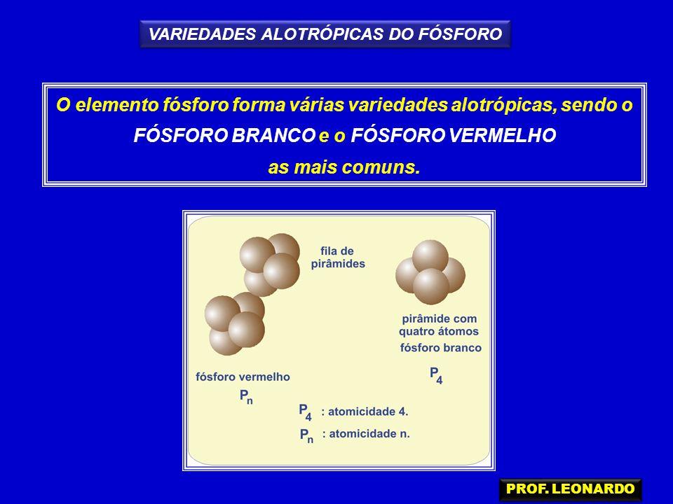 VARIEDADES ALOTRÓPICAS DO FÓSFORO O elemento fósforo forma várias variedades alotrópicas, sendo o FÓSFORO BRANCO e o FÓSFORO VERMELHO as mais comuns.