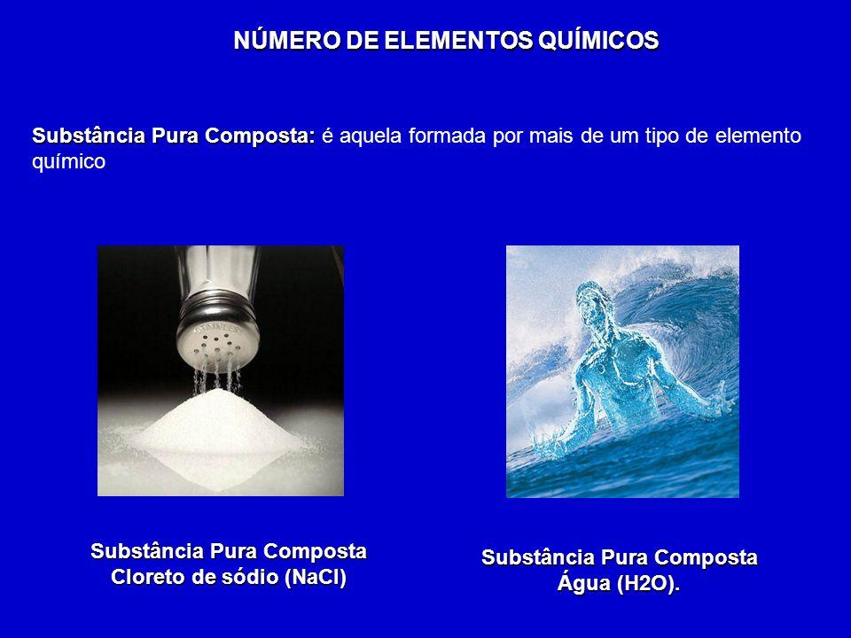 Substância Pura Composta: Substância Pura Composta: é aquela formada por mais de um tipo de elemento químico. NÚMERO DE ELEMENTOS QUÍMICOS Substância