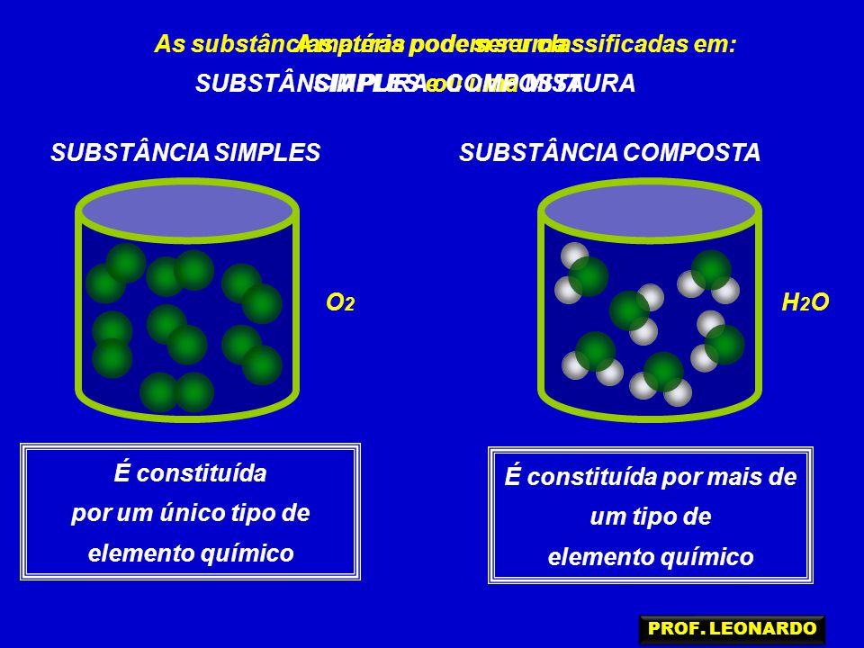 A matéria pode ser uma SUBSTÂNCIA PURA ou uma MISTURA As substâncias puras podem ser classificadas em: SIMPLES e COMPOSTA SUBSTÂNCIA SIMPLESSUBSTÂNCIA