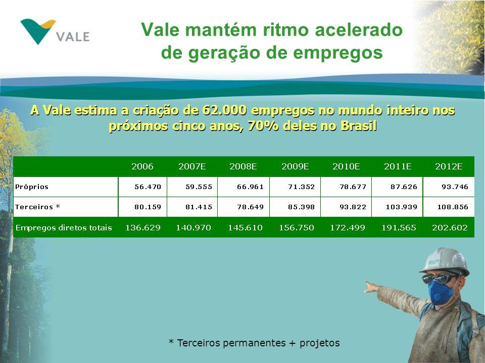 A Vale estima a criação de 62.000 empregos no mundo inteiro nos próximos cinco anos, 70% deles no Brasil Vale mantém ritmo acelerado de geração de empregos * Terceiros permanentes + projetos