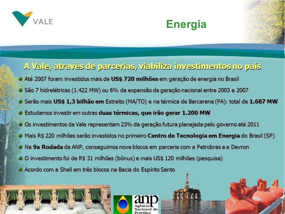 Energia Até 2007 foram investidos mais de US$ 720 milhões em geração de energia no Brasil São 7 hidrelétricas (1.422 MW) ou 6% da expansão da geração nacional entre 2003 a 2007 Serão mais US$ 1,3 bilhão em Estreito (MA/TO) e na térmica de Barcarena (PA): total de 1.687 MW Estudamos investir em outras duas térmicas, que irão gerar 1.200 MW Os investimentos da Vale representam 23% da geração futura planejada pelo governo até 2011 Mais R$ 220 milhões serão investidos no primeiro Centro de Tecnologia em Energia do Brasil (SP) Na 9a Rodada da ANP, conseguimos nove blocos em parceria com a Petrobras e a Devron O investimento foi de R$ 31 milhões (bônus) e mais US$ 120 milhões (pesquisa) Acordo com a Shell em três blocos na Bacia do Espírito Santo Até 2007 foram investidos mais de US$ 720 milhões em geração de energia no Brasil São 7 hidrelétricas (1.422 MW) ou 6% da expansão da geração nacional entre 2003 a 2007 Serão mais US$ 1,3 bilhão em Estreito (MA/TO) e na térmica de Barcarena (PA): total de 1.687 MW Estudamos investir em outras duas térmicas, que irão gerar 1.200 MW Os investimentos da Vale representam 23% da geração futura planejada pelo governo até 2011 Mais R$ 220 milhões serão investidos no primeiro Centro de Tecnologia em Energia do Brasil (SP) Na 9a Rodada da ANP, conseguimos nove blocos em parceria com a Petrobras e a Devron O investimento foi de R$ 31 milhões (bônus) e mais US$ 120 milhões (pesquisa) Acordo com a Shell em três blocos na Bacia do Espírito Santo A Vale, através de parcerias, viabiliza investimentos no país