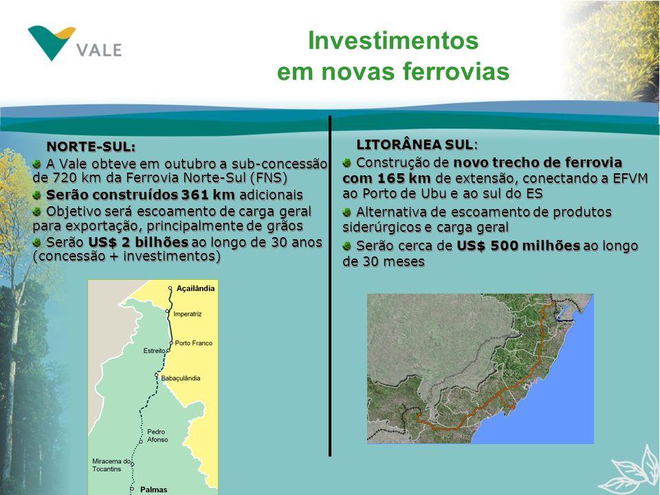 Investimentos em novas ferrovias NORTE-SUL: A Vale obteve em outubro a sub-concessão de 720 km da Ferrovia Norte-Sul (FNS) Serão construídos 361 km adicionais Objetivo será escoamento de carga geral para exportação, principalmente de grãos Serão US$ 2 bilhões ao longo de 30 anos (concessão + investimentos) NORTE-SUL: A Vale obteve em outubro a sub-concessão de 720 km da Ferrovia Norte-Sul (FNS) Serão construídos 361 km adicionais Objetivo será escoamento de carga geral para exportação, principalmente de grãos Serão US$ 2 bilhões ao longo de 30 anos (concessão + investimentos) LITORÂNEA SUL: Construção de novo trecho de ferrovia com 165 km de extensão, conectando a EFVM ao Porto de Ubu e ao sul do ES Alternativa de escoamento de produtos siderúrgicos e carga geral Serão cerca de US$ 500 milhões ao longo de 30 meses LITORÂNEA SUL: Construção de novo trecho de ferrovia com 165 km de extensão, conectando a EFVM ao Porto de Ubu e ao sul do ES Alternativa de escoamento de produtos siderúrgicos e carga geral Serão cerca de US$ 500 milhões ao longo de 30 meses