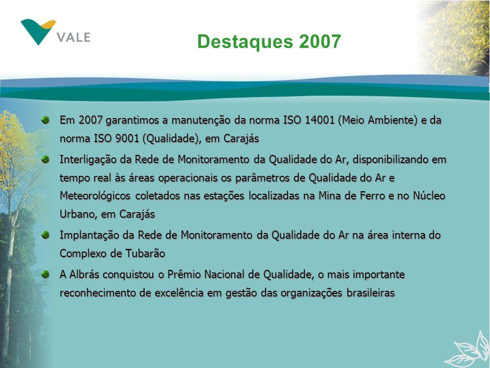 Destaques 2007 Em 2007 garantimos a manutenção da norma ISO 14001 (Meio Ambiente) e da norma ISO 9001 (Qualidade), em Carajás Interligação da Rede de