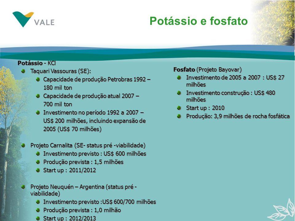 Potássio e fosfato Potássio - KCl Taquari Vassouras (SE): Capacidade de produção Petrobras 1992 – 180 mil ton Capacidade de produção atual 2007 – 700 mil ton Investimento no período 1992 a 2007 – US$ 200 milhões, incluindo expansão de 2005 (US$ 70 milhões) Projeto Carnalita (SE- status pré -viabilidade) Investimento previsto : US$ 600 milhões Produção prevista : 1,5 milhões Start up : 2011/2012 Projeto Neuquén – Argentina (status pré - viabilidade) Investimento previsto :US$ 600/700 milhões Produção prevista : 1,0 milhão Start up : 2012/2013 Potássio - KCl Taquari Vassouras (SE): Capacidade de produção Petrobras 1992 – 180 mil ton Capacidade de produção atual 2007 – 700 mil ton Investimento no período 1992 a 2007 – US$ 200 milhões, incluindo expansão de 2005 (US$ 70 milhões) Projeto Carnalita (SE- status pré -viabilidade) Investimento previsto : US$ 600 milhões Produção prevista : 1,5 milhões Start up : 2011/2012 Projeto Neuquén – Argentina (status pré - viabilidade) Investimento previsto :US$ 600/700 milhões Produção prevista : 1,0 milhão Start up : 2012/2013 Fosfato (Projeto Bayovar) Investimento de 2005 a 2007 : US$ 27 milhões Investimento construção : US$ 480 milhões Start up : 2010 Produção: 3,9 milhões de rocha fosfática Fosfato (Projeto Bayovar) Investimento de 2005 a 2007 : US$ 27 milhões Investimento construção : US$ 480 milhões Start up : 2010 Produção: 3,9 milhões de rocha fosfática