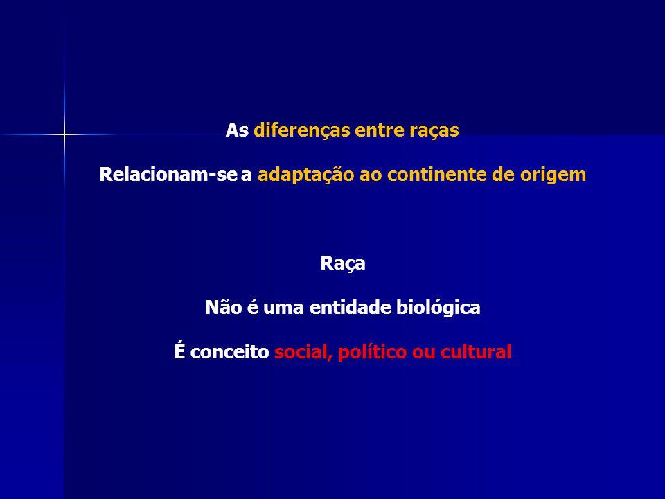 As diferenças entre raças Relacionam-se a adaptação ao continente de origem Raça Não é uma entidade biológica É conceito social, político ou cultural