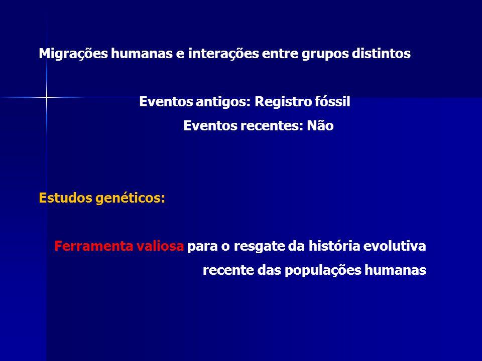 Migrações humanas e interações entre grupos distintos Eventos antigos: Registro fóssil Eventos recentes: Não Estudos genéticos: Ferramenta valiosa para o resgate da história evolutiva recente das populações humanas