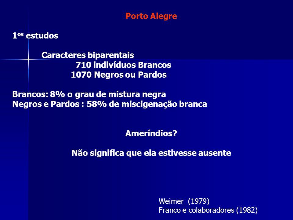 Porto Alegre 1 os estudos Caracteres biparentais 710 indivíduos Brancos 1070 Negros ou Pardos Brancos: 8% o grau de mistura negra Negros e Pardos : 58