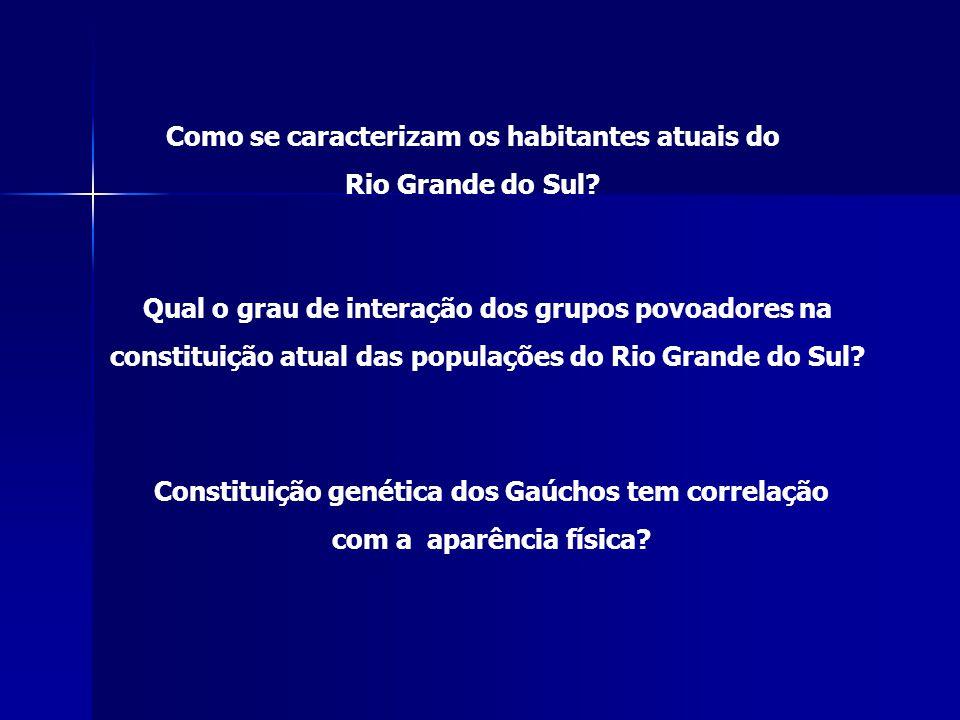 Constituição genética dos Gaúchos tem correlação com a aparência física? Qual o grau de interação dos grupos povoadores na constituição atual das popu