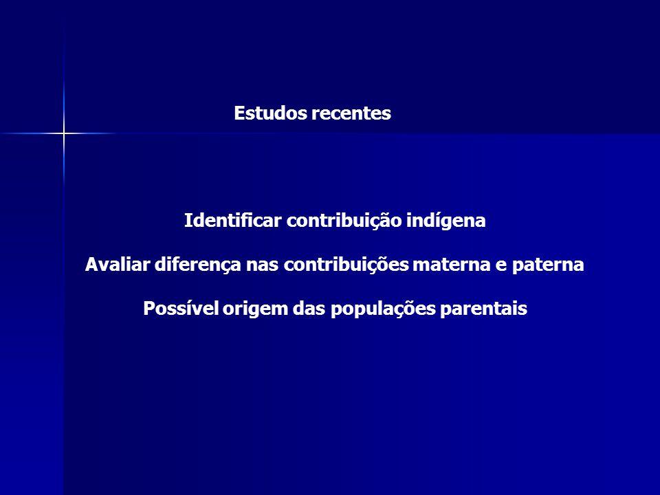 Estudos recentes Identificar contribuição indígena Avaliar diferença nas contribuições materna e paterna Possível origem das populações parentais
