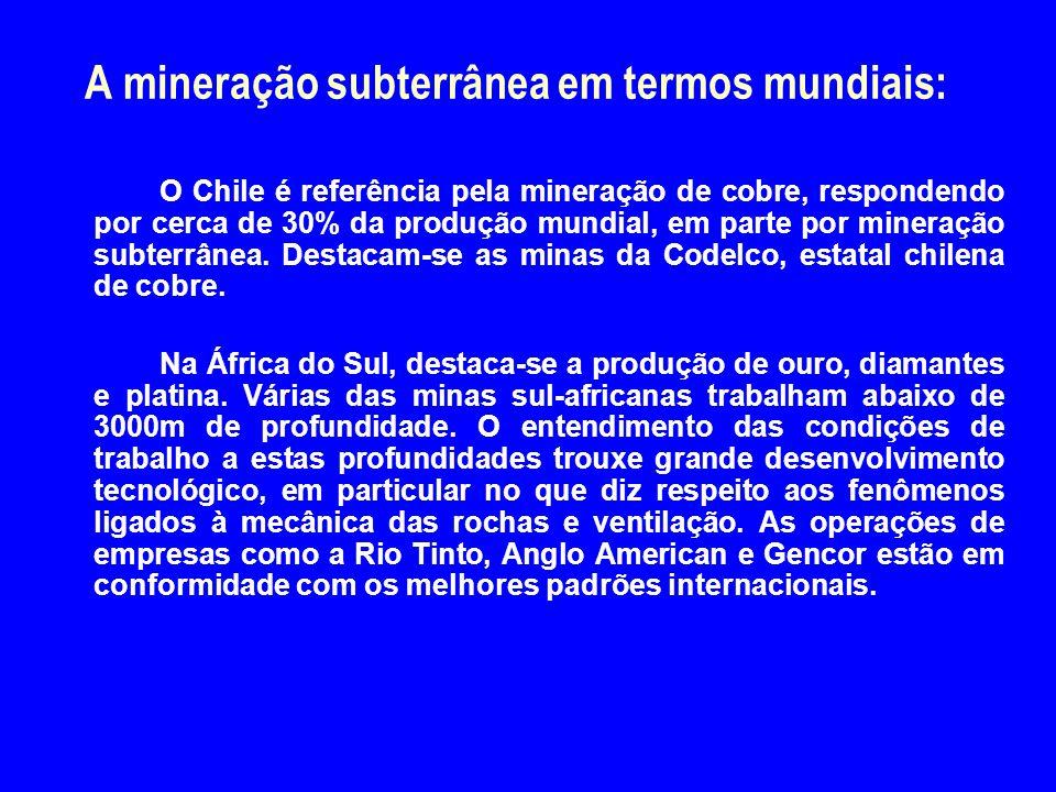 A mineração subterrânea em termos mundiais: O Chile é referência pela mineração de cobre, respondendo por cerca de 30% da produção mundial, em parte p