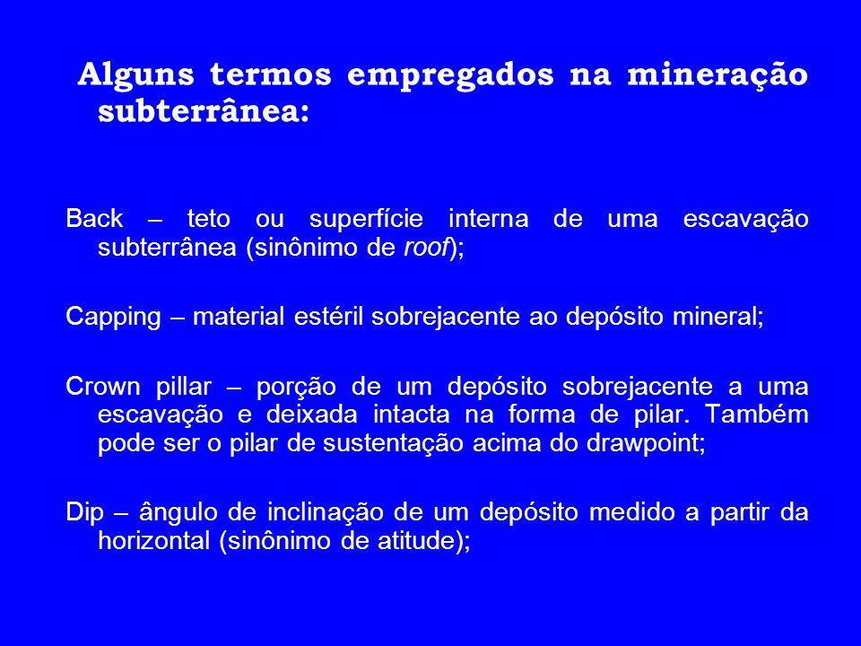 Alguns termos empregados na mineração subterrânea: Back – teto ou superfície interna de uma escavação subterrânea (sinônimo de roof); Capping – materi