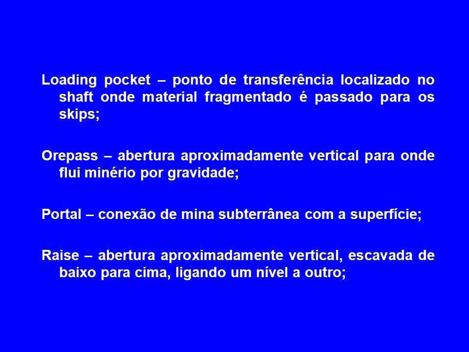 Loading pocket – ponto de transferência localizado no shaft onde material fragmentado é passado para os skips; Orepass – abertura aproximadamente vert