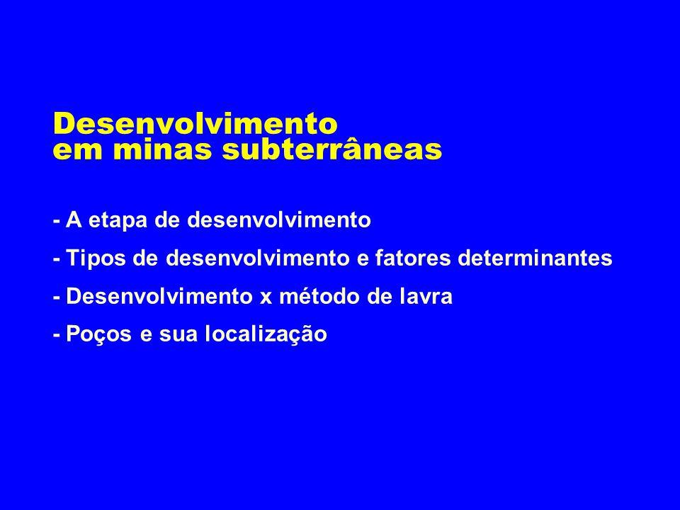 Desenvolvimento em minas subterrâneas - A etapa de desenvolvimento - Tipos de desenvolvimento e fatores determinantes - Desenvolvimento x método de la