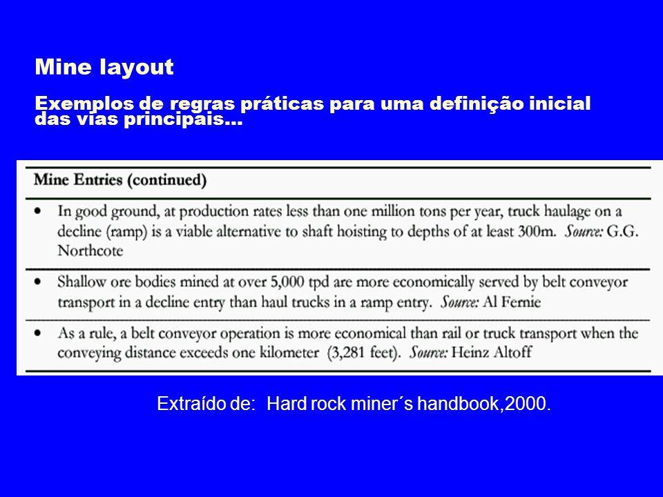 Mine layout Exemplos de regras práticas para uma definição inicial das vias principais... Extraído de: Hard rock miner´s handbook,2000.