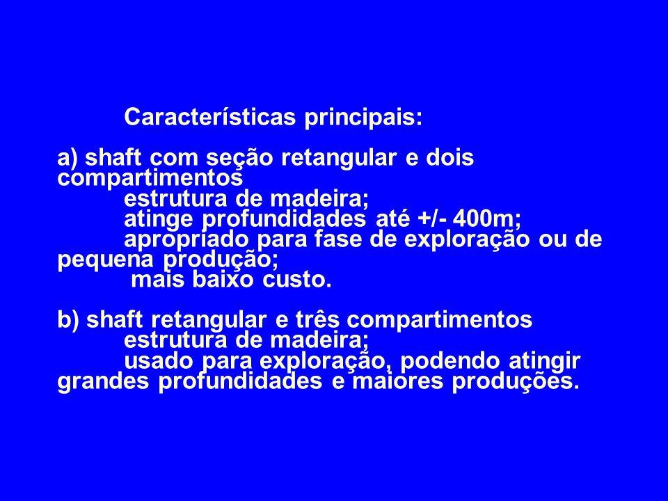 Características principais: a) shaft com seção retangular e dois compartimentos estrutura de madeira; atinge profundidades até +/- 400m; apropriado pa