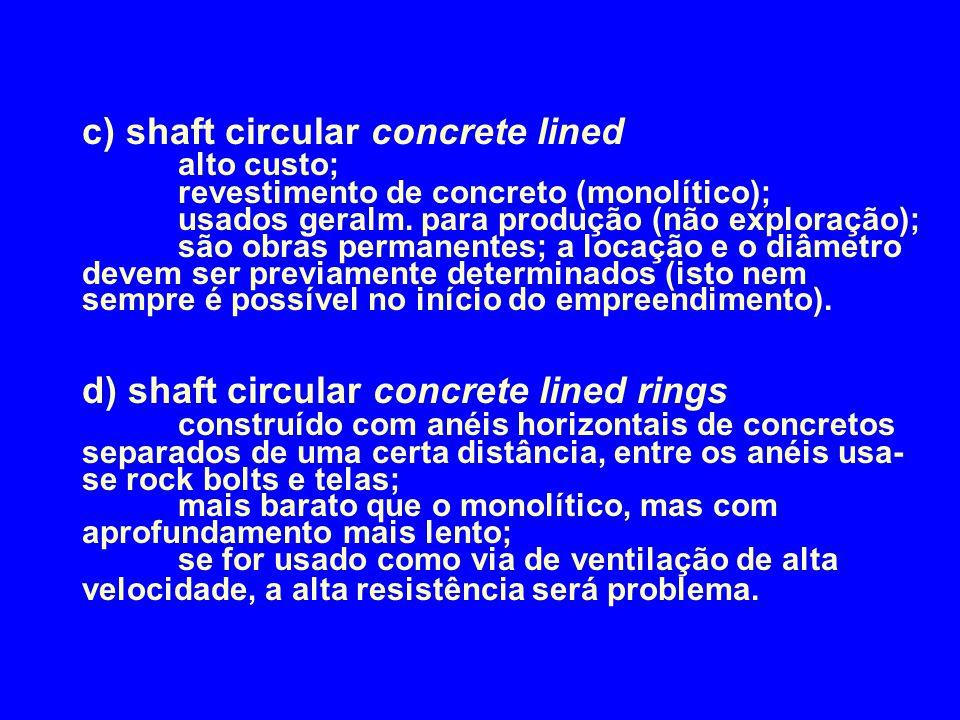 c) shaft circular concrete lined alto custo; revestimento de concreto (monolítico); usados geralm. para produção (não exploração); são obras permanent