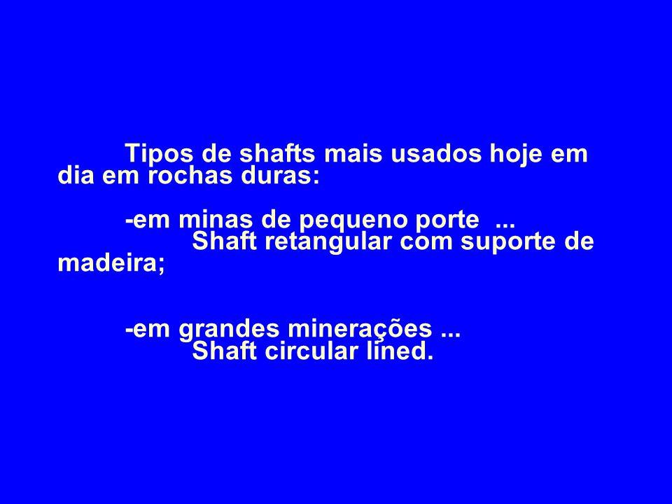 Tipos de shafts mais usados hoje em dia em rochas duras: -em minas de pequeno porte... Shaft retangular com suporte de madeira; -em grandes minerações