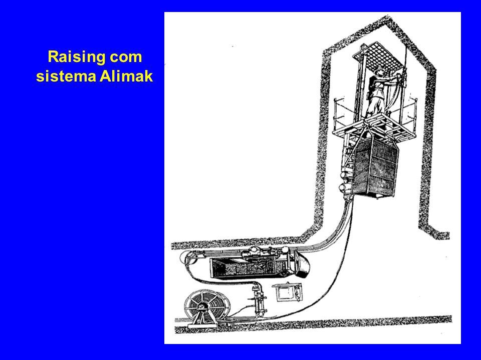 Raising com sistema Alimak