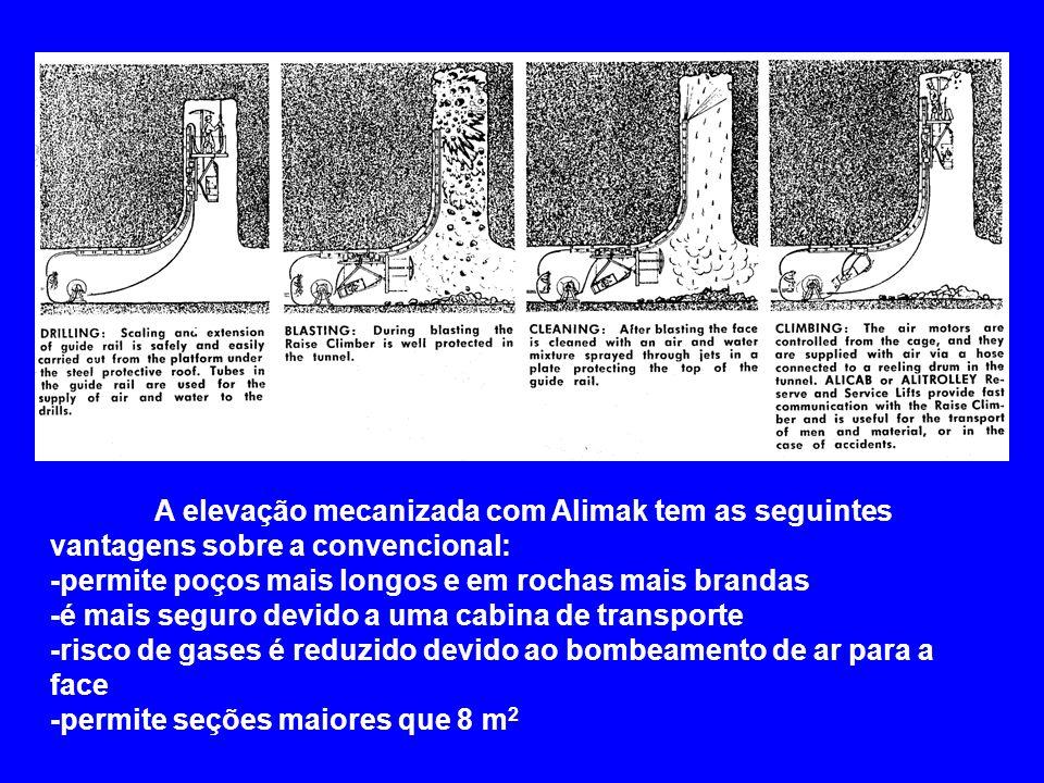 A elevação mecanizada com Alimak tem as seguintes vantagens sobre a convencional: -permite poços mais longos e em rochas mais brandas -é mais seguro d