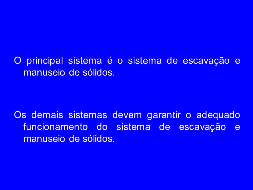 Exemplos de regras práticas para localização inicial de shafts...