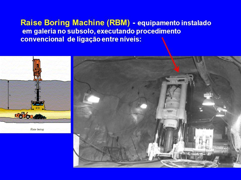 Raise Boring Machine (RBM) - equipamento instalado em galeria no subsolo, executando procedimento convencional de ligação entre níveis: