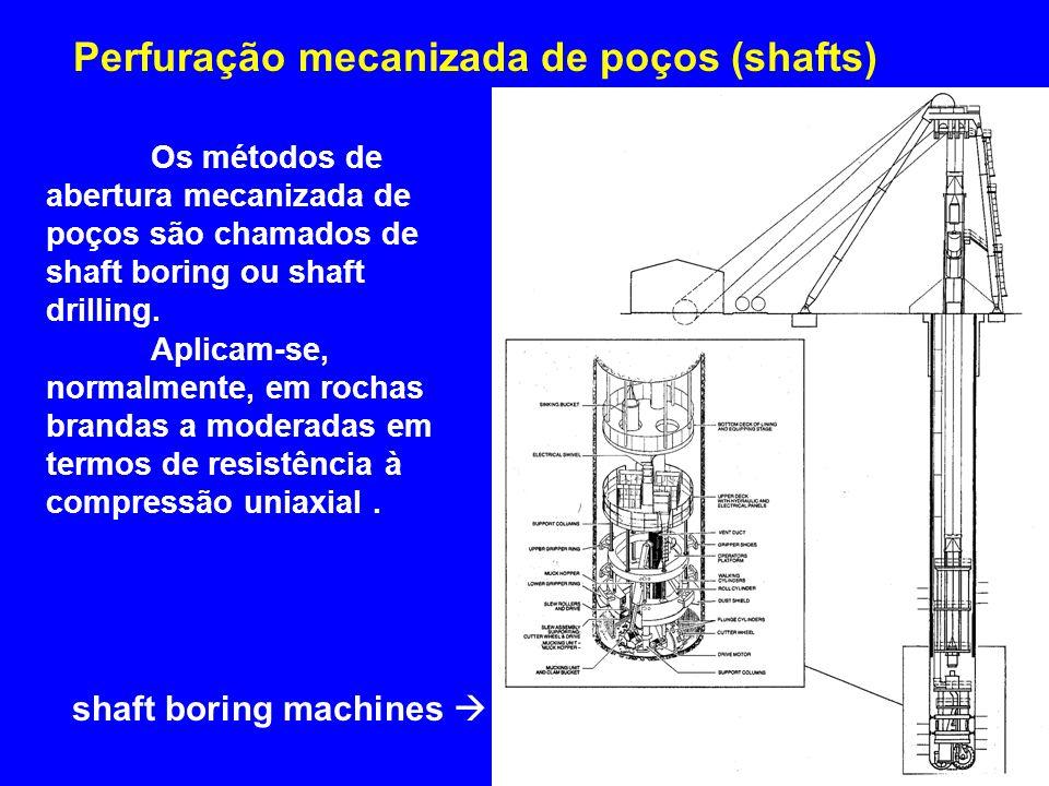 Os métodos de abertura mecanizada de poços são chamados de shaft boring ou shaft drilling. Aplicam-se, normalmente, em rochas brandas a moderadas em t